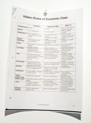 "Eliza Myrie. \""Hidden Rules of Economic Class\"" (detail). Printed textbook diagram."